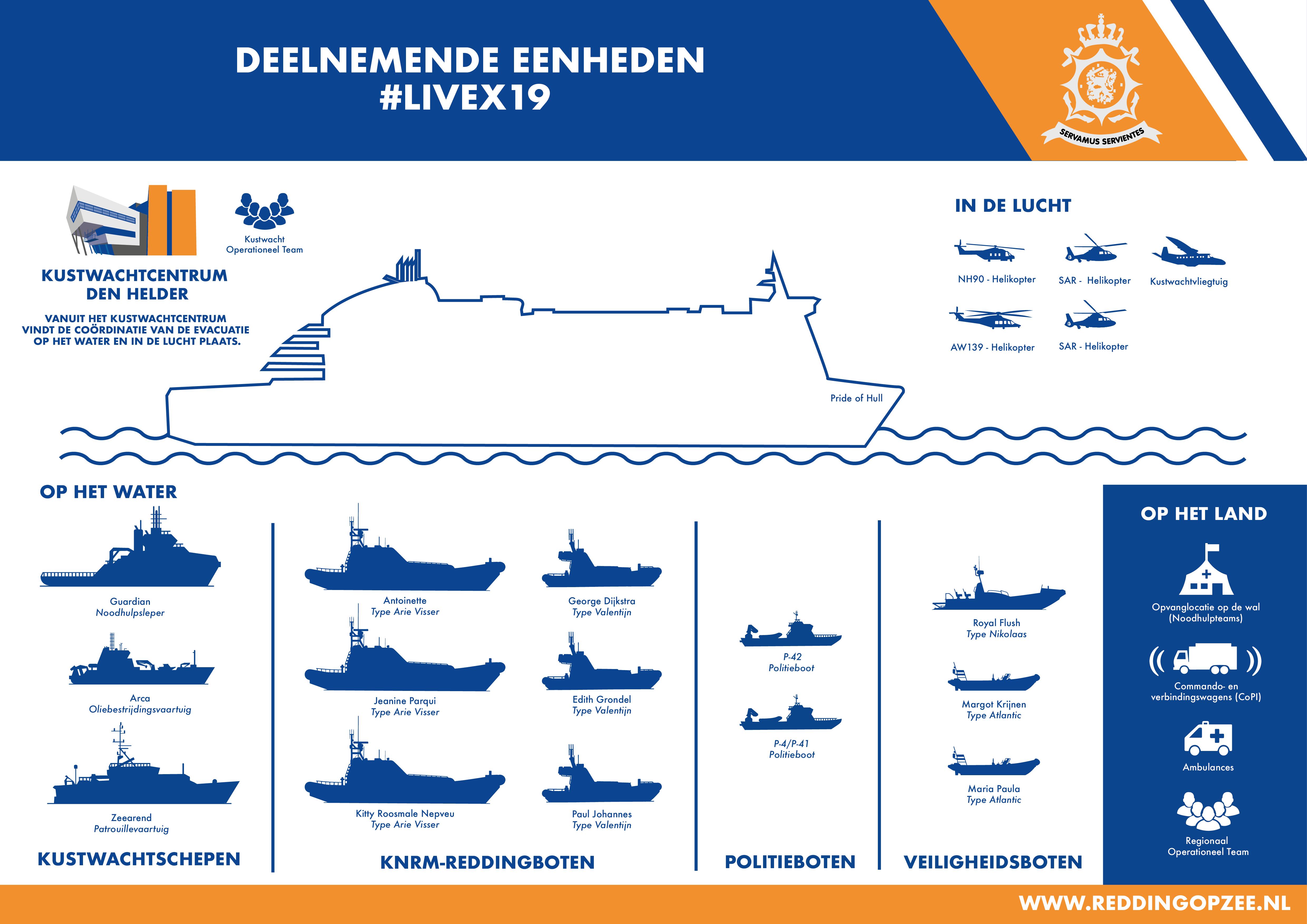 Infographic eenheden LIVEX19