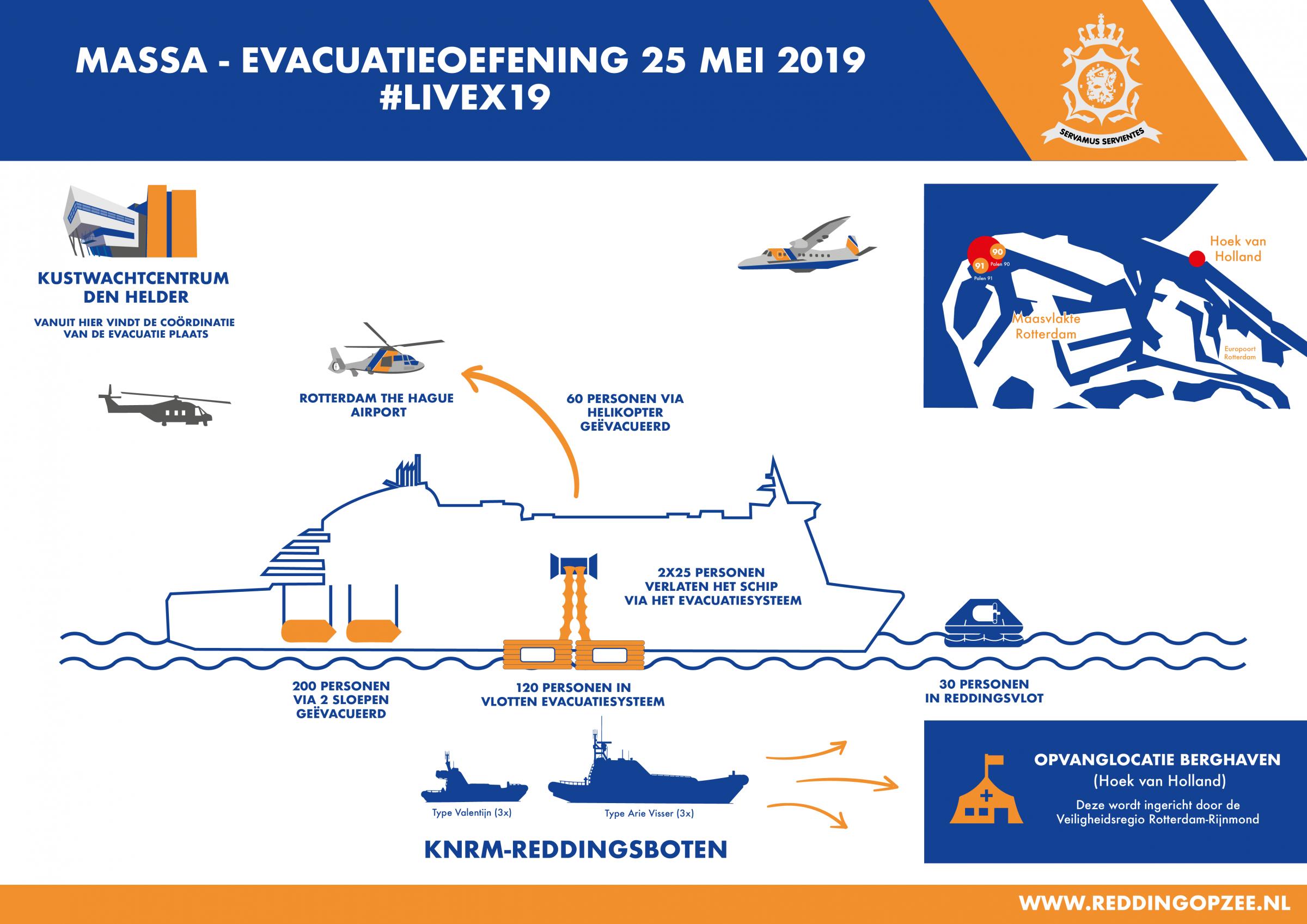 Uitleg evacuatie